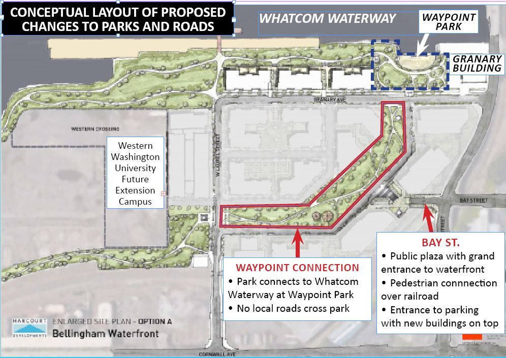 Conceptual Layout of Proposed Changes to Parks and Roads - Waypoint Connection